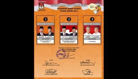 Foto Berita Masyarakat Jawa Tengah Pilih Gubernur Hari Ini
