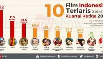 Foto Ini dia 10 Film Indonesia Terlaris, Warkop DKI Reborn Teratas
